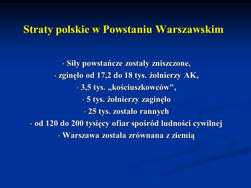 Straty polskie w Powstaniu Warszawskim Siły powstańcze zostały zniszczone, Siły powstańcze zostały zniszczone, zginęło od 17,2 do 18 tys. żołnierzy AK