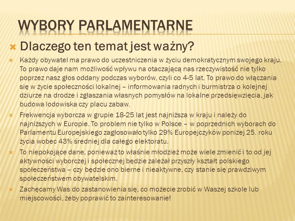 Dlaczego ten temat jest ważny? Każdy obywatel ma prawo do uczestniczenia w życiu demokratycznym swojego kraju. To prawo daje nam możliwość wpływu na o