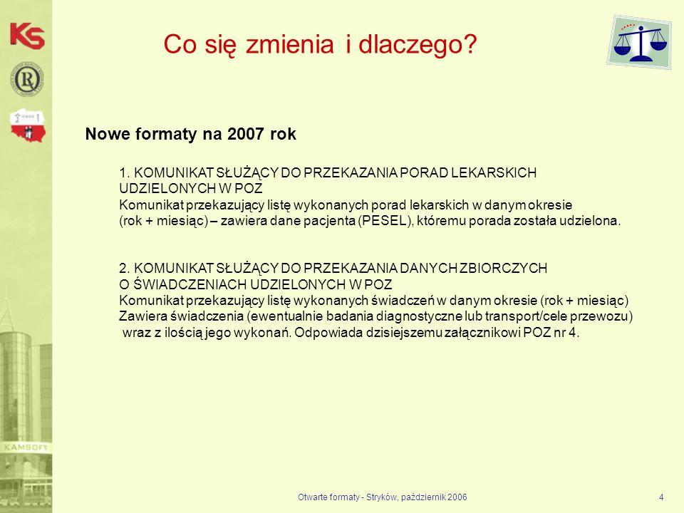 Otwarte formaty - Stryków, październik 20064 Co się zmienia i dlaczego? Nowe formaty na 2007 rok 1. KOMUNIKAT SŁUŻĄCY DO PRZEKAZANIA PORAD LEKARSKICH