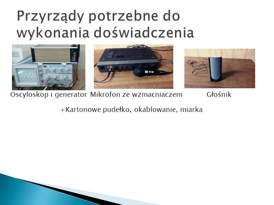 Oscyloskop i generatorMikrofon ze wzmacniaczemGłośnik +Kartonowe pudełko, okablowanie, miarka