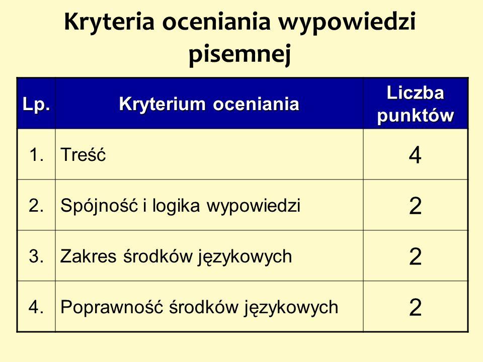 Kryteria oceniania wypowiedzi pisemnej Lp. Kryterium oceniania Liczba punktów 1.Treść 4 2.Spójność i logika wypowiedzi 2 3.Zakres środków językowych 2