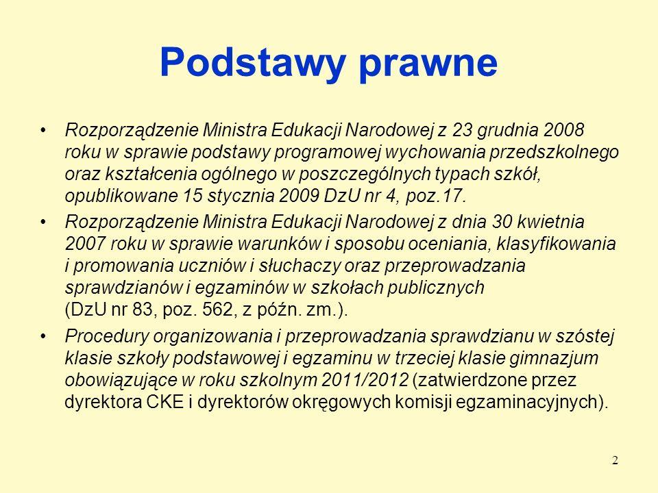 Podstawy prawne Rozporządzenie Ministra Edukacji Narodowej z 23 grudnia 2008 roku w sprawie podstawy programowej wychowania przedszkolnego oraz kształ