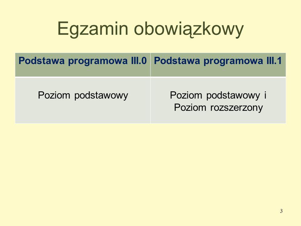 Egzamin obowiązkowy Podstawa programowa III.0Podstawa programowa III.1 Poziom podstawowyPoziom podstawowy i Poziom rozszerzony 3