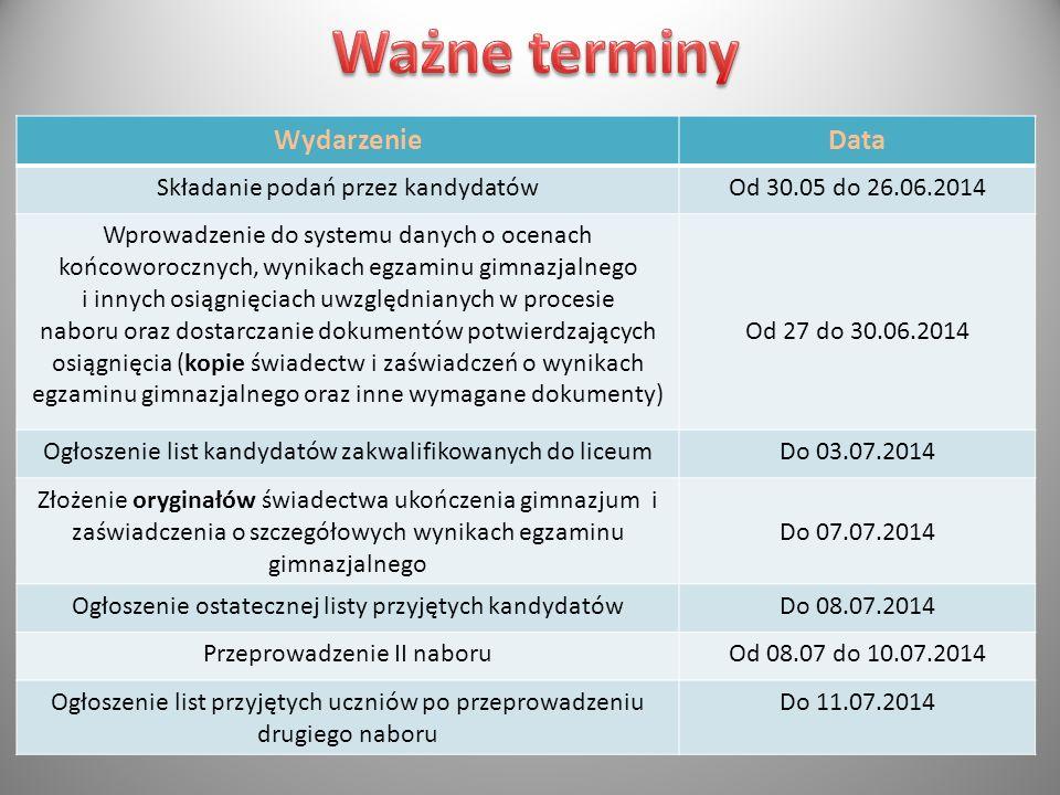 WydarzenieData Składanie podań przez kandydatówOd 30.05 do 26.06.2014 Wprowadzenie do systemu danych o ocenach końcoworocznych, wynikach egzaminu gimn
