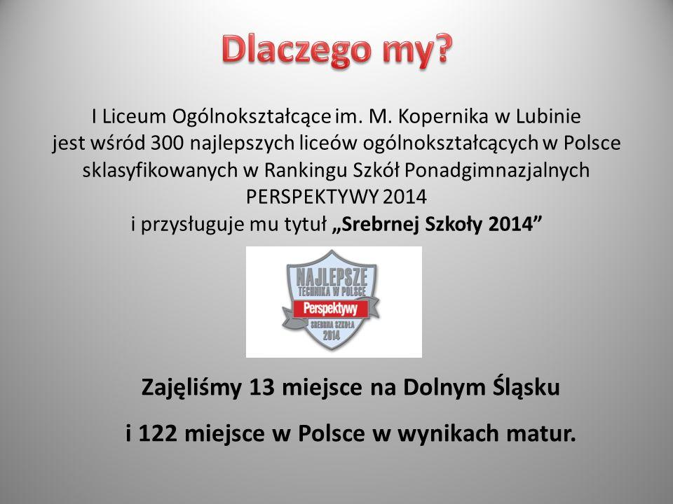 Zajęliśmy 13 miejsce na Dolnym Śląsku i 122 miejsce w Polsce w wynikach matur. I Liceum Ogólnokształcące im. M. Kopernika w Lubinie jest wśród 300 naj