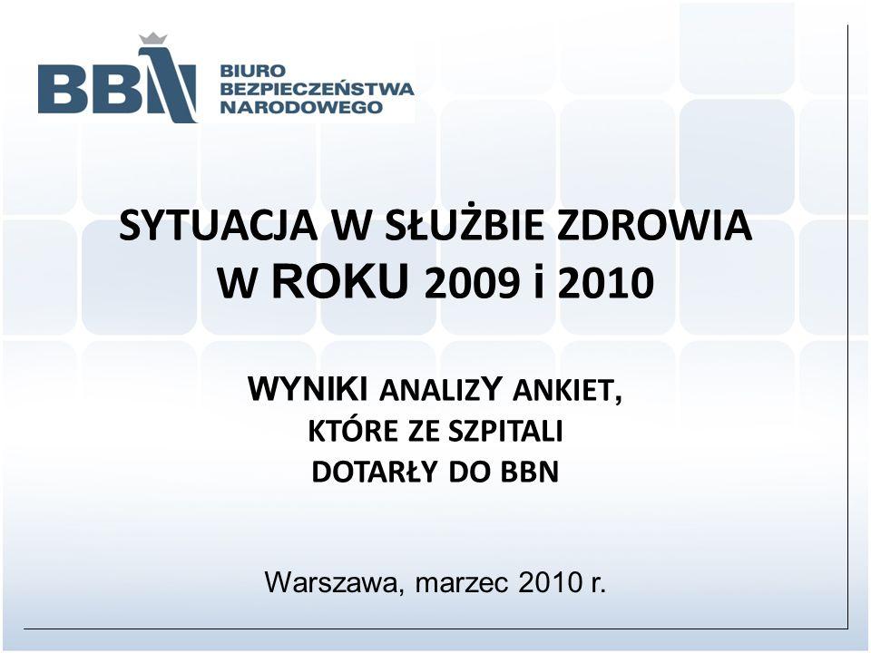 SYTUACJA W SŁUŻBIE ZDROWIA W ROKU 2009 i 2010 WYNIKI ANALIZ Y ANKIET, KTÓRE ZE SZPITALI DOTARŁY DO BBN Warszawa, marzec 2010 r.