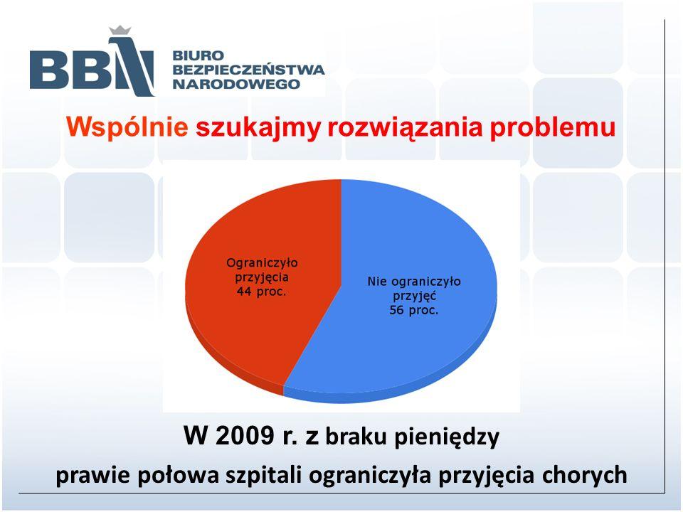 W 2009 r. z braku pieniędzy prawie połowa szpitali ograniczyła przyjęcia chorych Wspólnie szukajmy rozwiązania problemu