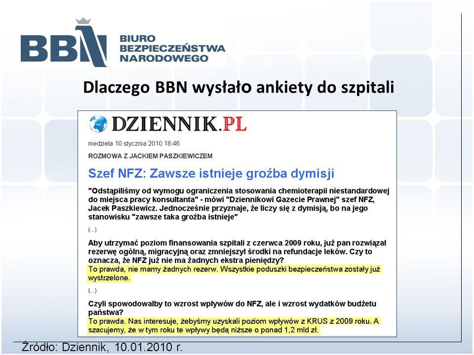 Dlaczego BBN wysłał o ankiety do szpitali Źródło: Dziennik, 10.01.2010 r.