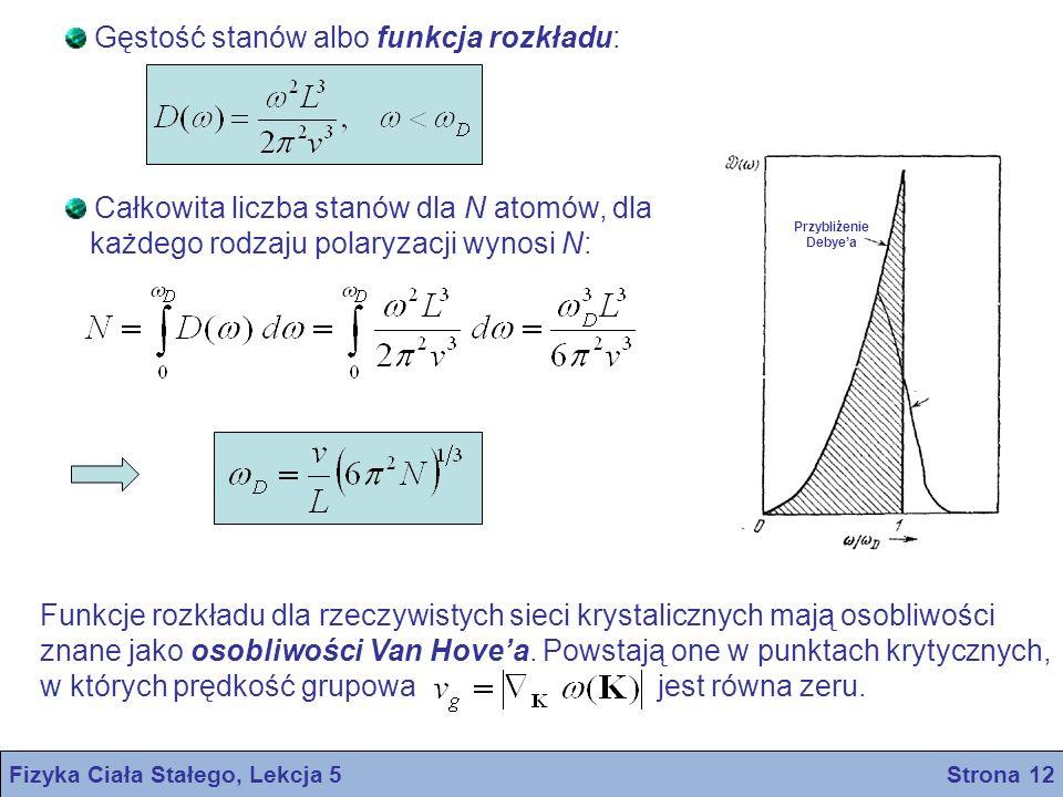 Gęstość stanów albo funkcja rozkładu: Całkowita liczba stanów dla N atomów, dla każdego rodzaju polaryzacji wynosi N: Przybliżenie Debyea Fizyka Ciała