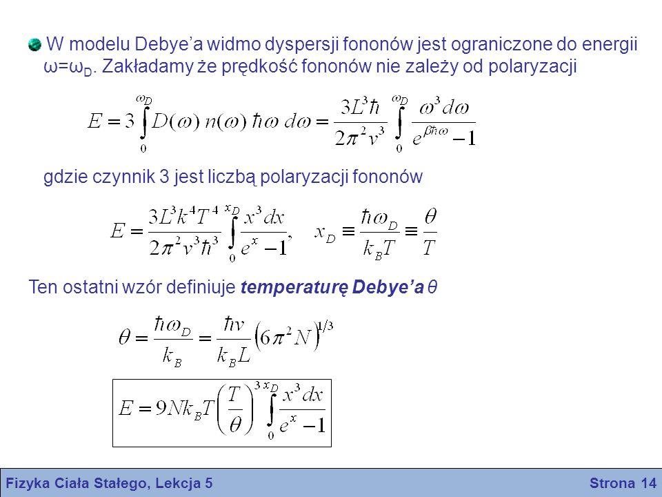 Fizyka Ciała Stałego, Lekcja 5 Strona 14 W modelu Debyea widmo dyspersji fononów jest ograniczone do energii ω=ω D. Zakładamy że prędkość fononów nie