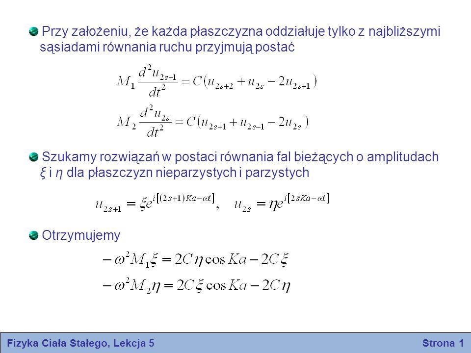 Fizyka Ciała Stałego, Lekcja 5 Strona 1 Przy założeniu, że każda płaszczyzna oddziałuje tylko z najbliższymi sąsiadami równania ruchu przyjmują postać