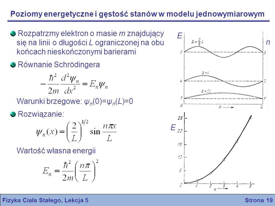 Fizyka Ciała Stałego, Lekcja 5 Strona 19 Poziomy energetyczne i gęstość stanów w modelu jednowymiarowym Rozpatrzmy elektron o masie m znajdujący się n