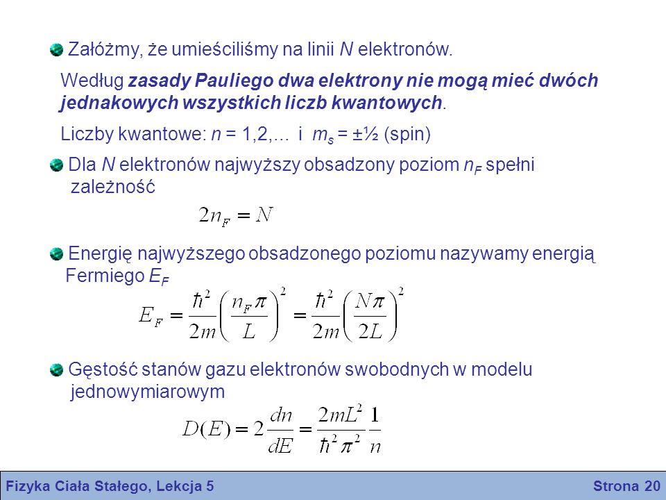 Fizyka Ciała Stałego, Lekcja 5 Strona 20 Załóżmy, że umieściliśmy na linii N elektronów. Według zasady Pauliego dwa elektrony nie mogą mieć dwóch jedn