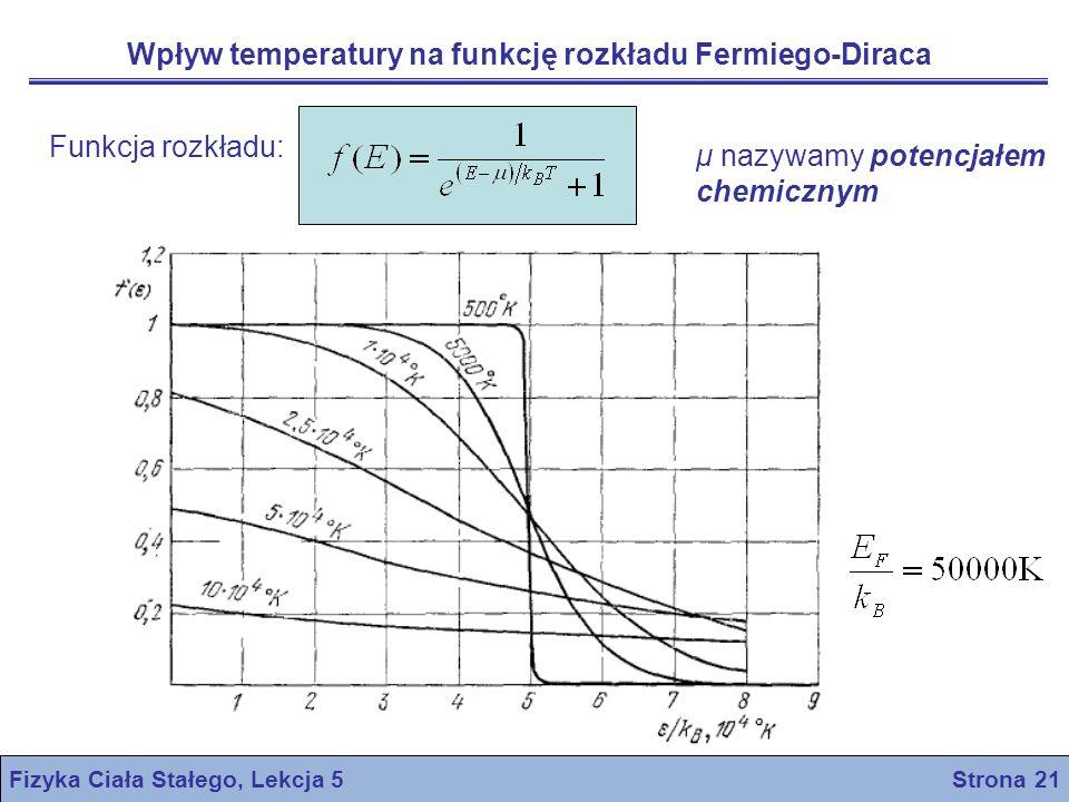 Fizyka Ciała Stałego, Lekcja 5 Strona 21 Wpływ temperatury na funkcję rozkładu Fermiego-Diraca Funkcja rozkładu: μ nazywamy potencjałem chemicznym
