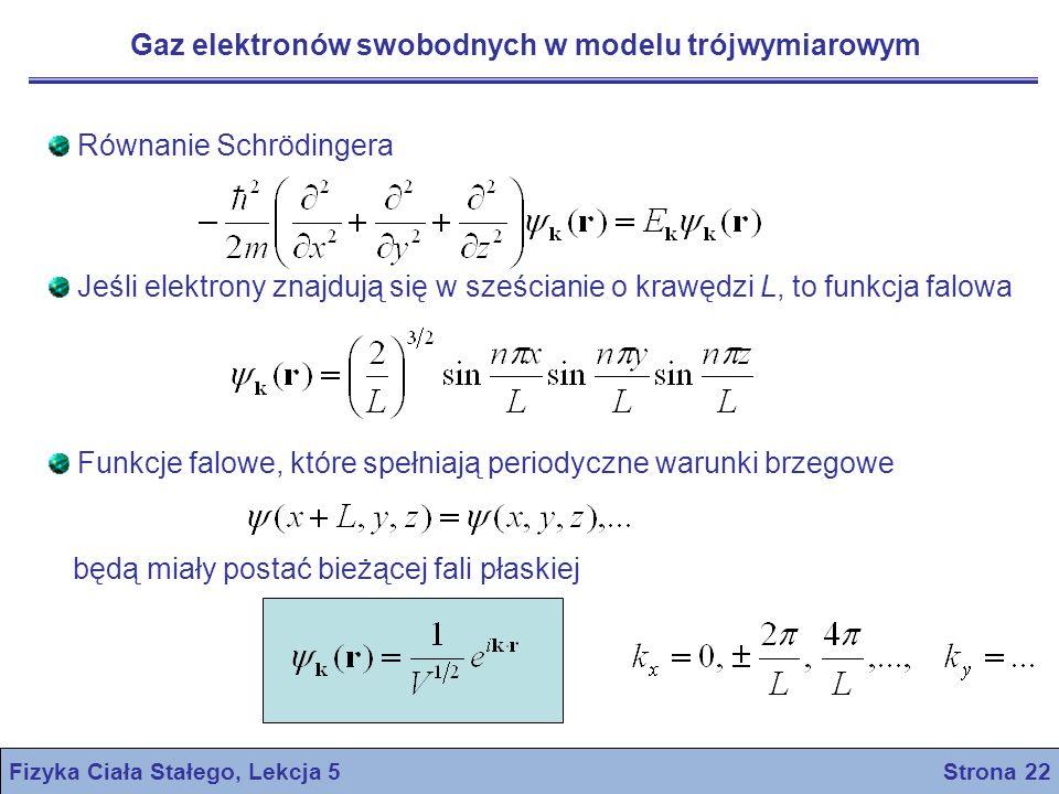 Fizyka Ciała Stałego, Lekcja 5 Strona 22 Gaz elektronów swobodnych w modelu trójwymiarowym Równanie Schrödingera Jeśli elektrony znajdują się w sześci