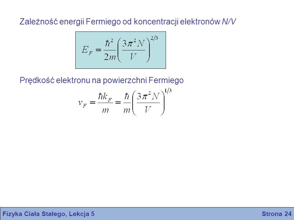 Zależność energii Fermiego od koncentracji elektronów N/V Prędkość elektronu na powierzchni Fermiego Fizyka Ciała Stałego, Lekcja 5 Strona 24