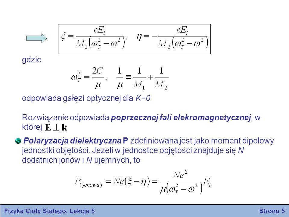 Zależność ε(ω) Fizyka Ciała Stałego, Lekcja 5 Strona 6 Zależność stałej dielektrycznej od częstości gdzie ε() oznacza wkład pochodzący od elektronów rdzeni jonowych, stała S jest rzędu 4πNe 2 /μ Definicja: W przedziale częstości nie będę się rozchodzili fale elektromagnetyczne Zależność Lyddanea-Sachsa-Tellera