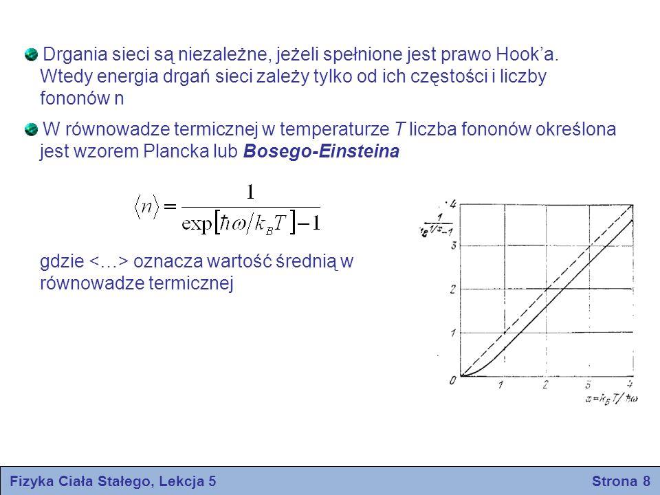 Fizyka Ciała Stałego, Lekcja 5 Strona 9 Model Einsteina Średnia energia oscylatora o częstości ω ma wartość Dla N oscylatorów mających jednakową częstość rezonansową energia E równa się gdzie β=1/k B T Ciepło właściwe wynosi Przybliżony charakter modelu Einsteina polega na tym, że wszystkie fale sprężyste w ciele stałym mają tę samą częstość CPCP