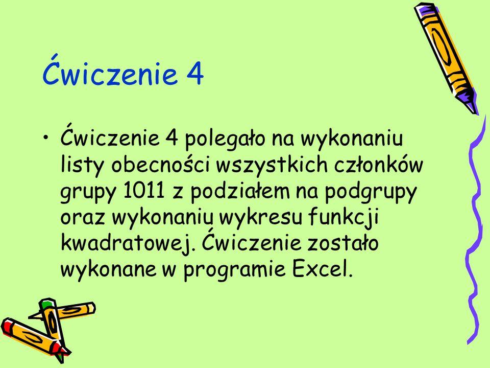 Ćwiczenie 4 Ćwiczenie 4 polegało na wykonaniu listy obecności wszystkich członków grupy 1011 z podziałem na podgrupy oraz wykonaniu wykresu funkcji kw