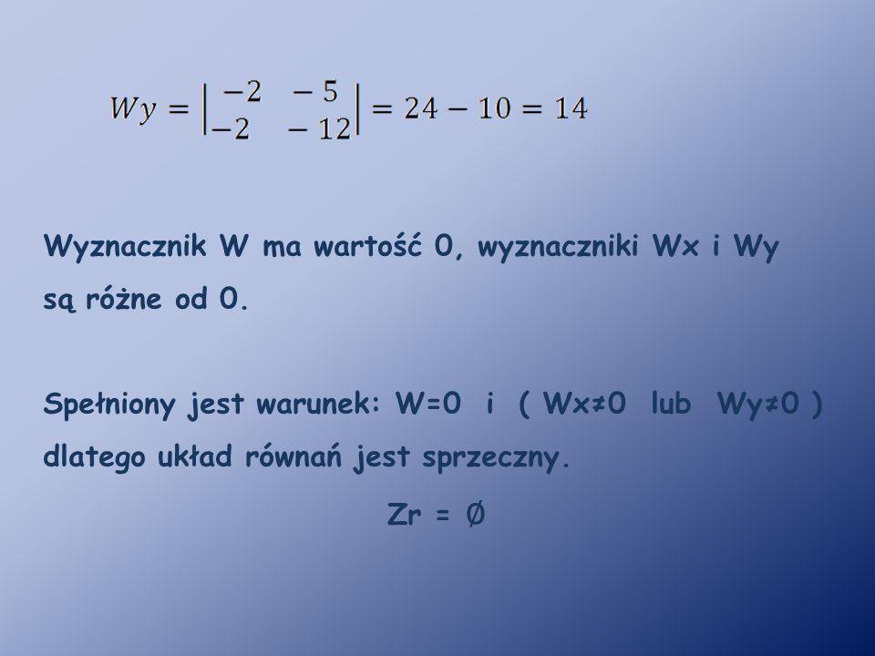 Wyznacznik W ma wartość 0, wyznaczniki Wx i Wy są różne od 0.