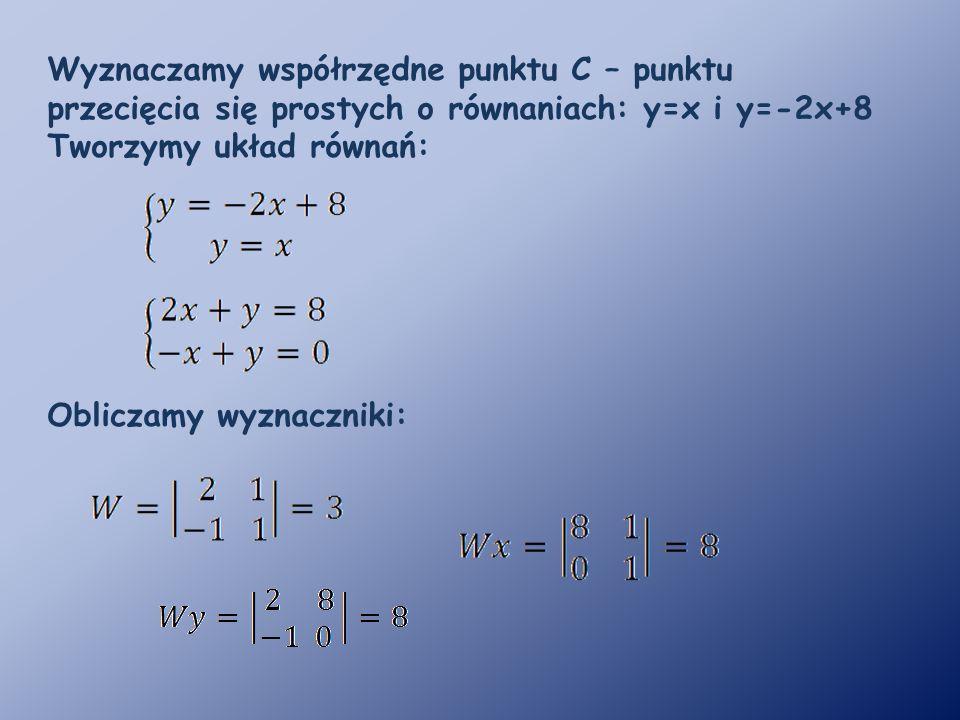 Wyznaczamy współrzędne punktu C – punktu przecięcia się prostych o równaniach: y=x i y=-2x+8 Tworzymy układ równań: Obliczamy wyznaczniki: