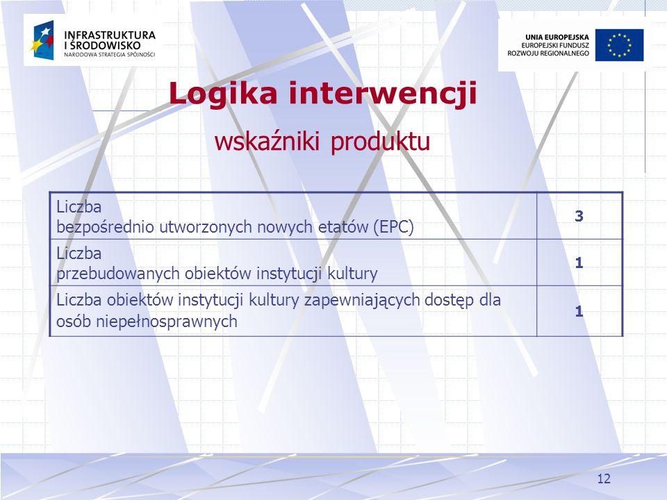12 Logika interwencji wskaźniki produktu Liczba bezpośrednio utworzonych nowych etatów (EPC) 3 Liczba przebudowanych obiektów instytucji kultury 1 Lic