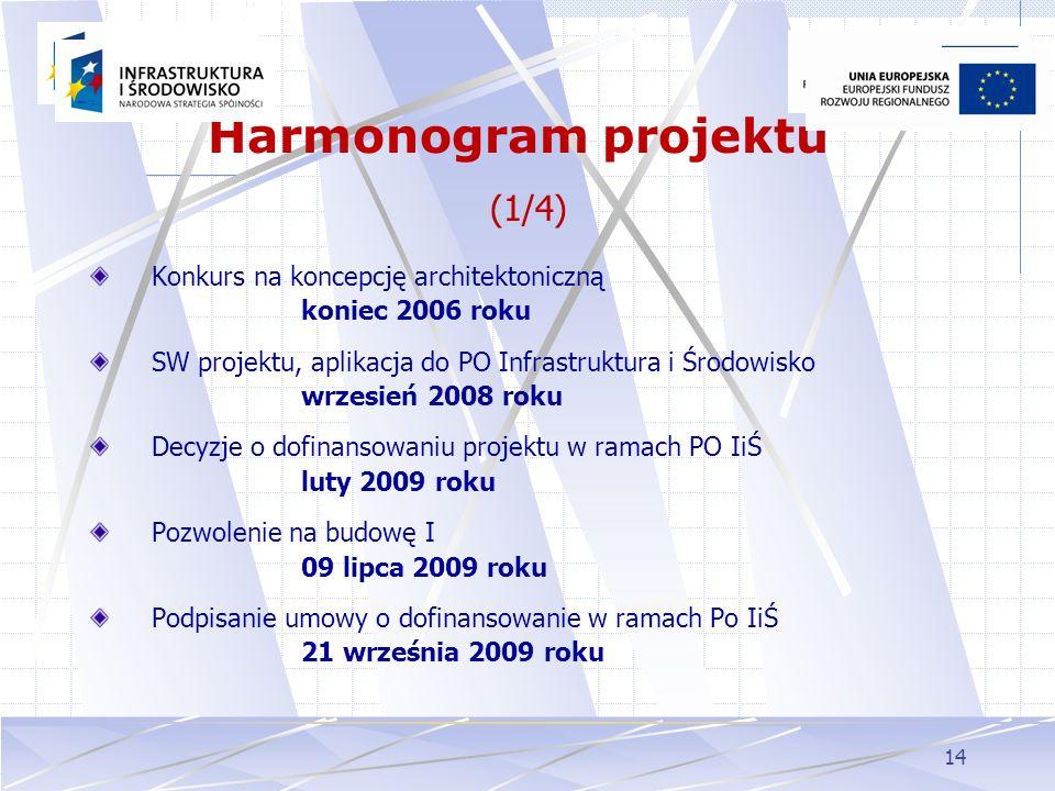14 Konkurs na koncepcję architektoniczną koniec 2006 roku SW projektu, aplikacja do PO Infrastruktura i Środowisko wrzesień 2008 roku Decyzje o dofina