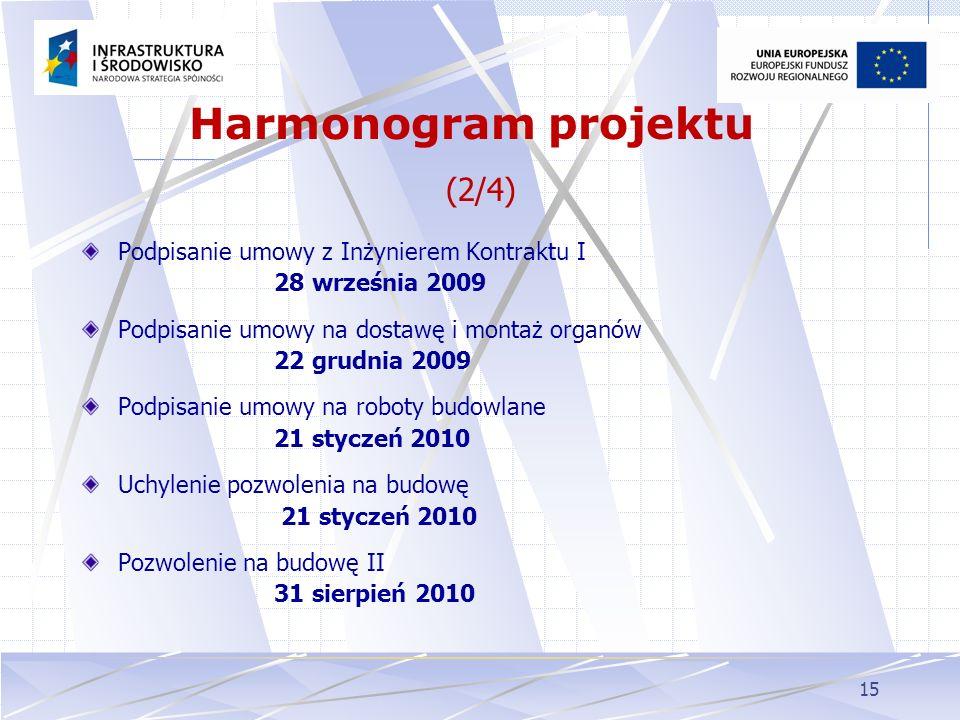 15 Podpisanie umowy z Inżynierem Kontraktu I 28 września 2009 Podpisanie umowy na dostawę i montaż organów 22 grudnia 2009 Podpisanie umowy na roboty