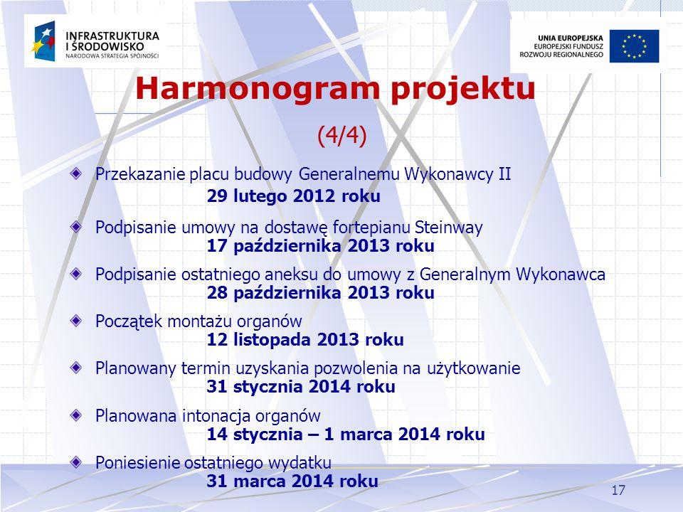 17 Przekazanie placu budowy Generalnemu Wykonawcy II 29 lutego 2012 roku Podpisanie umowy na dostawę fortepianu Steinway 17 października 2013 roku Pod