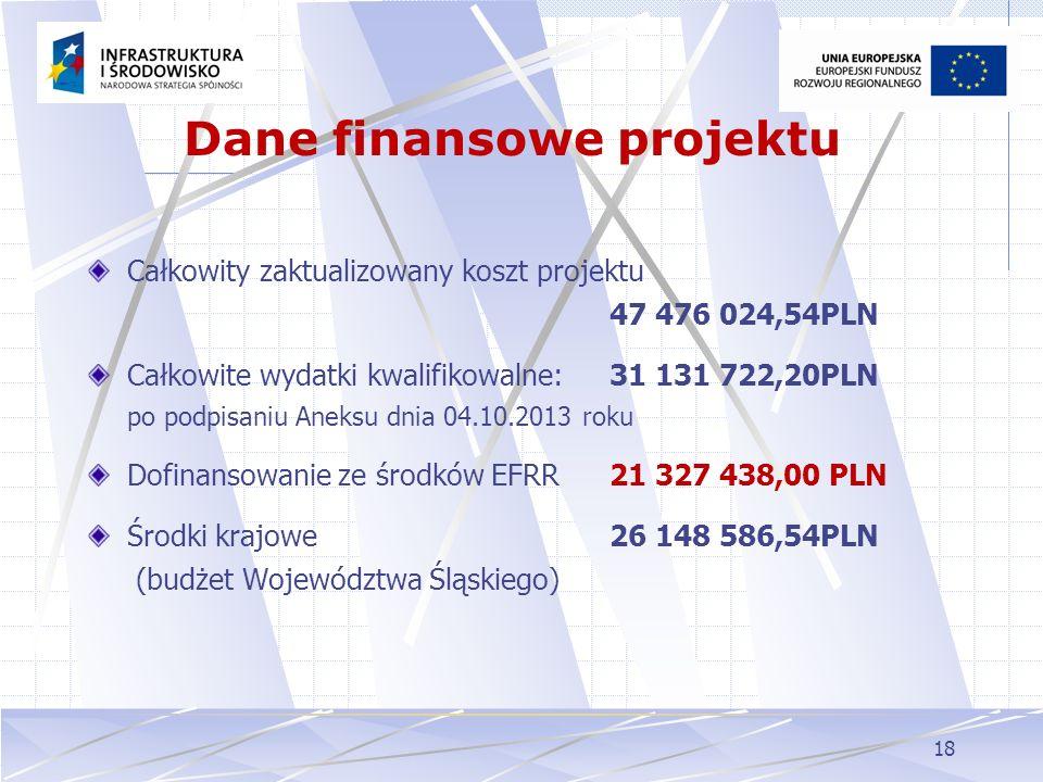 18 Dane finansowe projektu Całkowity zaktualizowany koszt projektu 47 476 024,54PLN Całkowite wydatki kwalifikowalne:31 131 722,20PLN po podpisaniu An