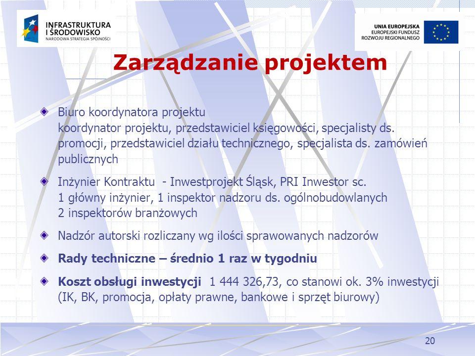 20 Biuro koordynatora projektu koordynator projektu, przedstawiciel księgowości, specjalisty ds. promocji, przedstawiciel działu technicznego, specjal
