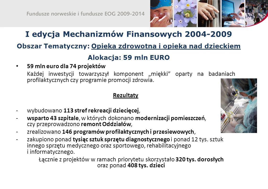 I edycja Mechanizmów Finansowych 2004-2009 Obszar Tematyczny: Opieka zdrowotna i opieka nad dzieckiem Alokacja: 59 mln EURO 59 mln euro dla 74 projektów Każdej inwestycji towarzyszył komponent miękki oparty na badaniach profilaktycznych czy programie promocji zdrowia.