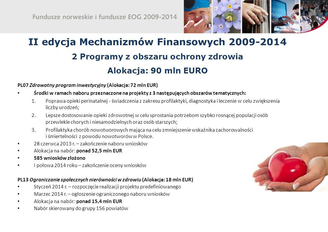 II edycja Mechanizmów Finansowych 2009-2014 2 Programy z obszaru ochrony zdrowia Alokacja: 90 mln EURO PL07 Zdrowotny program inwestycyjny (Alokacja: 72 mln EUR) Środki w ramach naboru przeznaczone na projekty z 3 następujących obszarów tematycznych: 1.Poprawa opieki perinatalnej - świadczenia z zakresu profilaktyki, diagnostyka i leczenie w celu zwiększenia liczby urodzeń; 2.Lepsze dostosowanie opieki zdrowotnej w celu sprostania potrzebom szybko rosnącej populacji osób przewlekle chorych i niesamodzielnych oraz osób starszych; 3.Profilaktyka chorób nowotworowych mająca na celu zmniejszenie wskaźnika zachorowalności i śmiertelności z powodu nowotworów w Polsce.