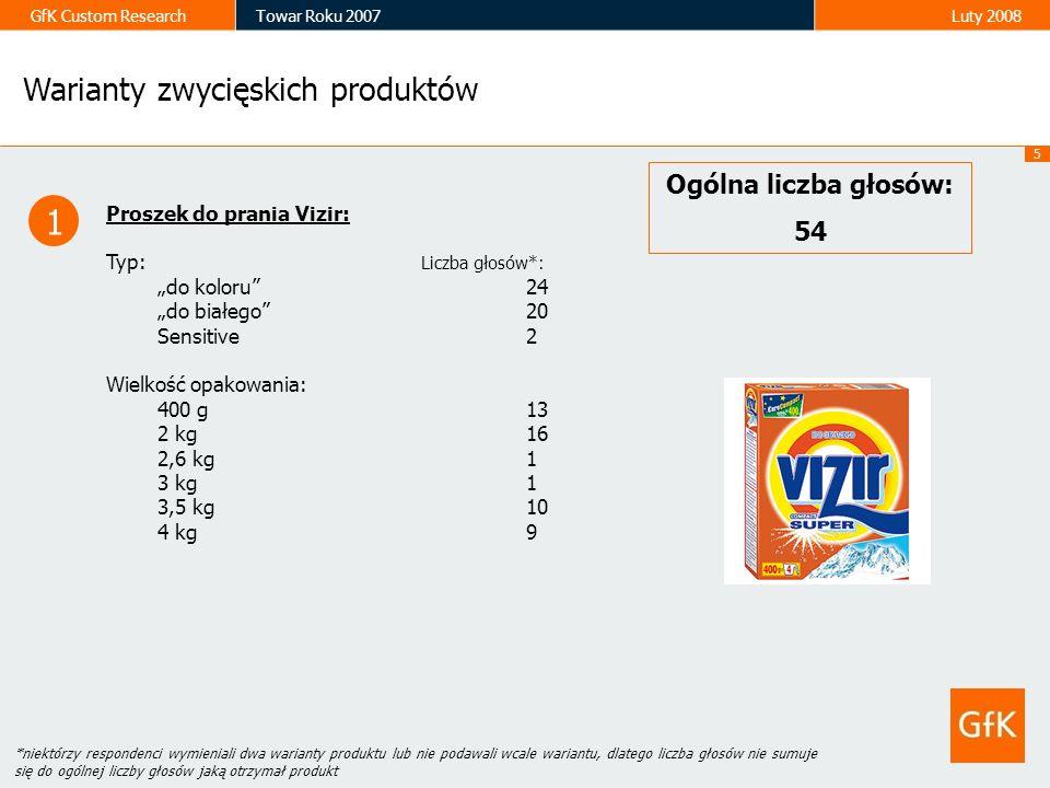 5 GfK Custom ResearchTowar Roku 2007Luty 2008 Warianty zwycięskich produktów Proszek do prania Vizir: Typ: Liczba głosów*: do koloru 24 do białego 20