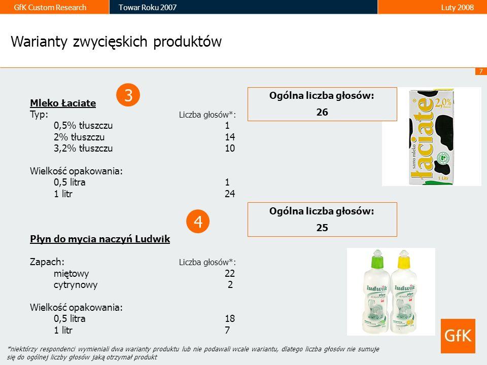 7 GfK Custom ResearchTowar Roku 2007Luty 2008 Mleko Łaciate Typ: Liczba głosów*: 0,5% tłuszczu1 2% tłuszczu 14 3,2% tłuszczu 10 Wielkość opakowania: 0