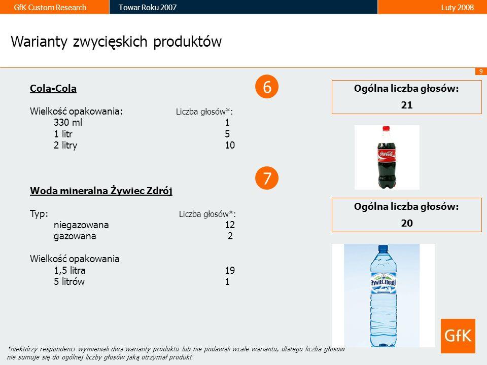9 GfK Custom ResearchTowar Roku 2007Luty 2008 Cola-Cola Wielkość opakowania: Liczba głosów*: 330 ml 1 1 litr 5 2 litry 10 Woda mineralna Żywiec Zdrój