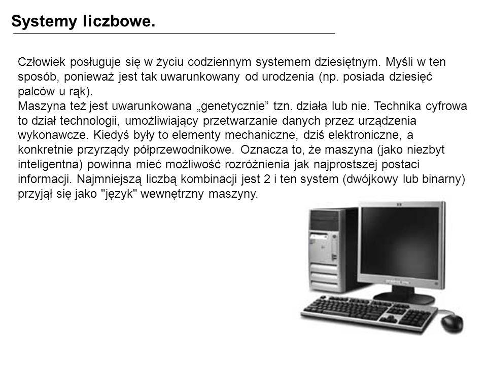 Uwaga, pułapka: W pamięci komputera liczby binarne przechowywane są w postaci ustalonej ilości bitów (np.