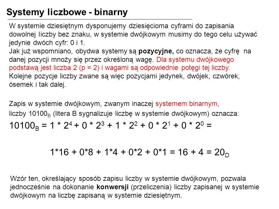 Systemy liczbowe - heksadecymalny Przykład: zapisać liczbę heksadecymalną 7cd5 H w postaci liczby binarnej.