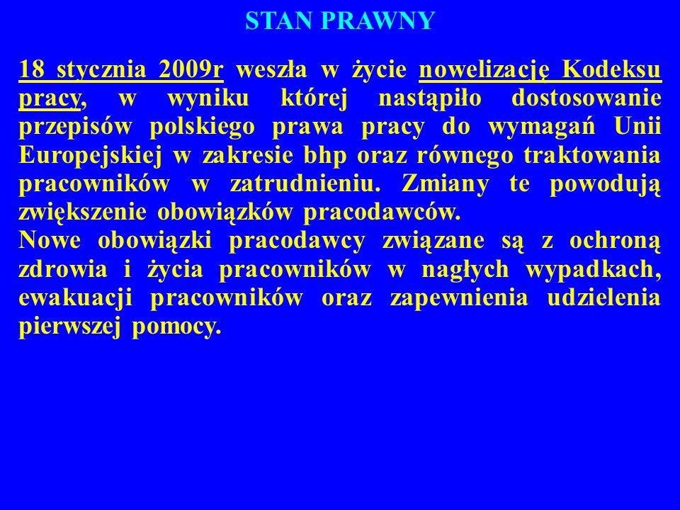 18 stycznia 2009r weszła w życie nowelizację Kodeksu pracy, w wyniku której nastąpiło dostosowanie przepisów polskiego prawa pracy do wymagań Unii Eur