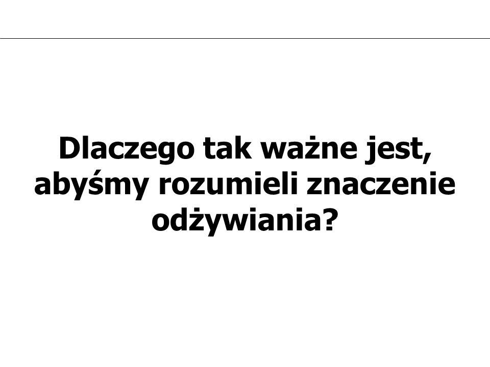 WSPÓŁCZESNE ODŻYWIANIE Polskie statystyki 180 tys/rok umiera na choroby sercowo-naczyniowe (493 dziennie) 70 tys/rok umiera na nowotwory (192 dziennie) 2 mln choruje na cukrzycę 10 mln ma alergie (25%) 65% mieszkańców Polski ma nadwagę w tym 43% ma otyłość 75% polskich mężczyzn ma nadwagę lub otyłość 50% Polek ma nadwagę lub otyłość ilość Polaków z nadwagą i otyłością rośnie o ponad 2% rocznie