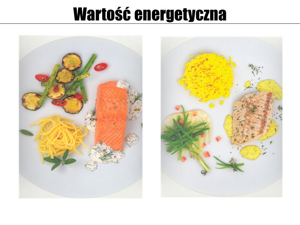 Wartość energetyczna