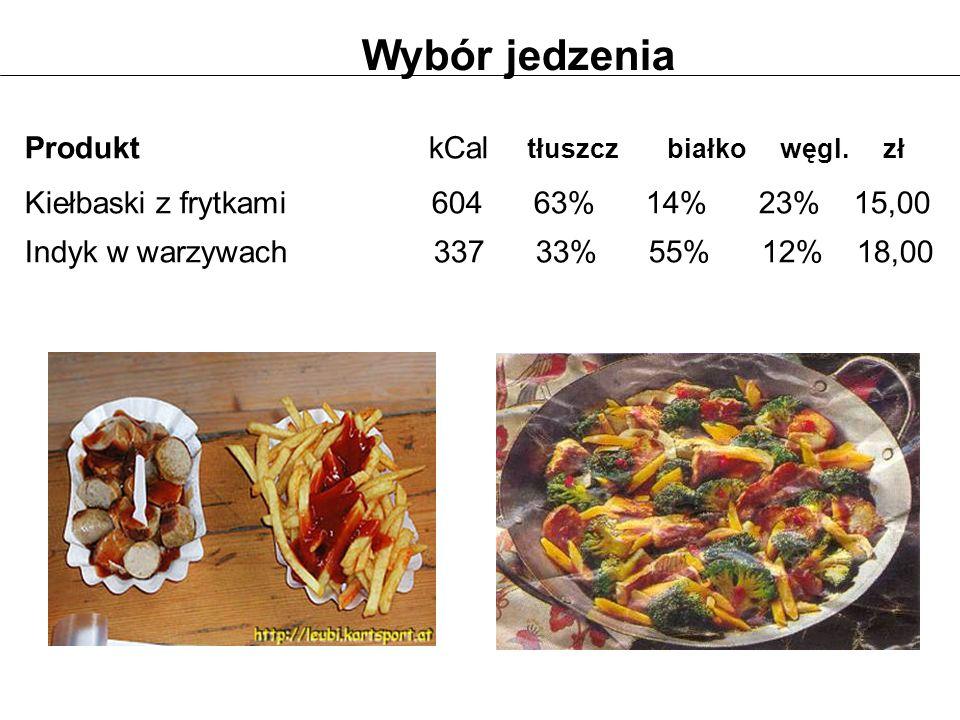 Produkt kCal tłuszcz białko węgl. zł Kiełbaski z frytkami 604 63% 14% 23% 15,00 Indyk w warzywach 337 33% 55% 12% 18,00