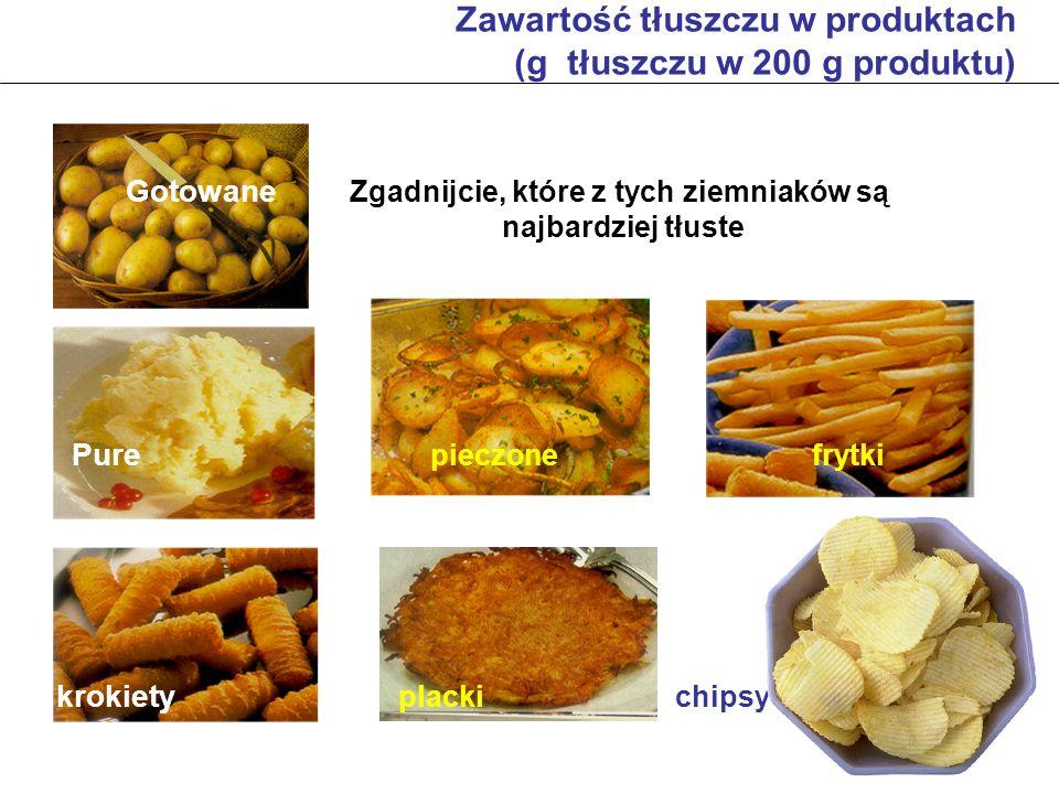 Zawartość tłuszczu w produktach (g tłuszczu w 200 g produktu) Gotowane Pure pieczone frytki krokiety placki chipsy Zgadnijcie, które z tych ziemniaków