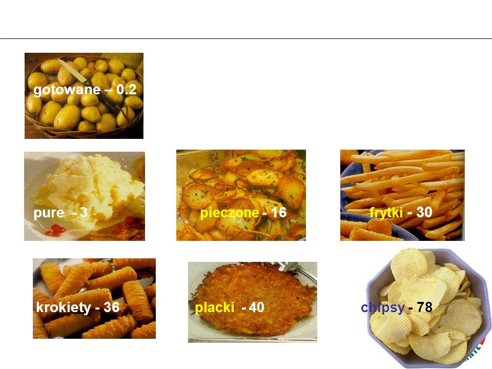 gotowane – 0.2 pure - 3 pieczone - 16 frytki - 30 krokiety - 36 placki - 40 chipsy - 78