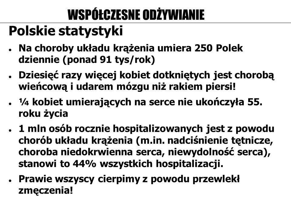 WSPÓŁCZESNE ODŻYWIANIE Polskie statystyki Na choroby układu krążenia umiera 250 Polek dziennie (ponad 91 tys/rok) Dziesięć razy więcej kobiet dotknięt