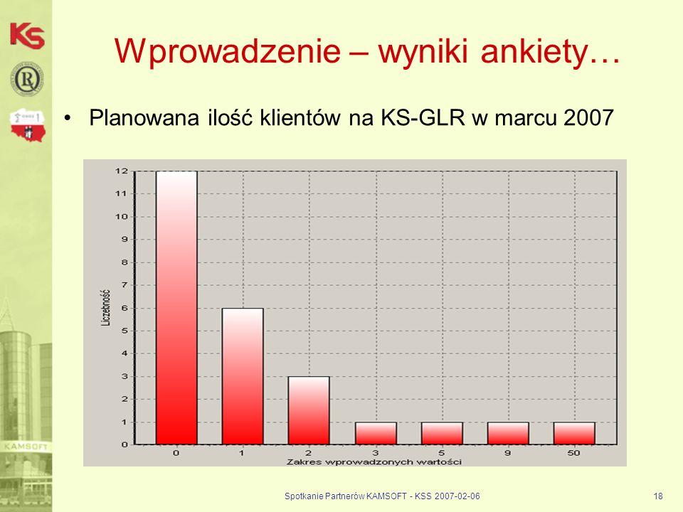 Spotkanie Partnerów KAMSOFT - KSS 2007-02-0618 Wprowadzenie – wyniki ankiety… Planowana ilość klientów na KS-GLR w marcu 2007