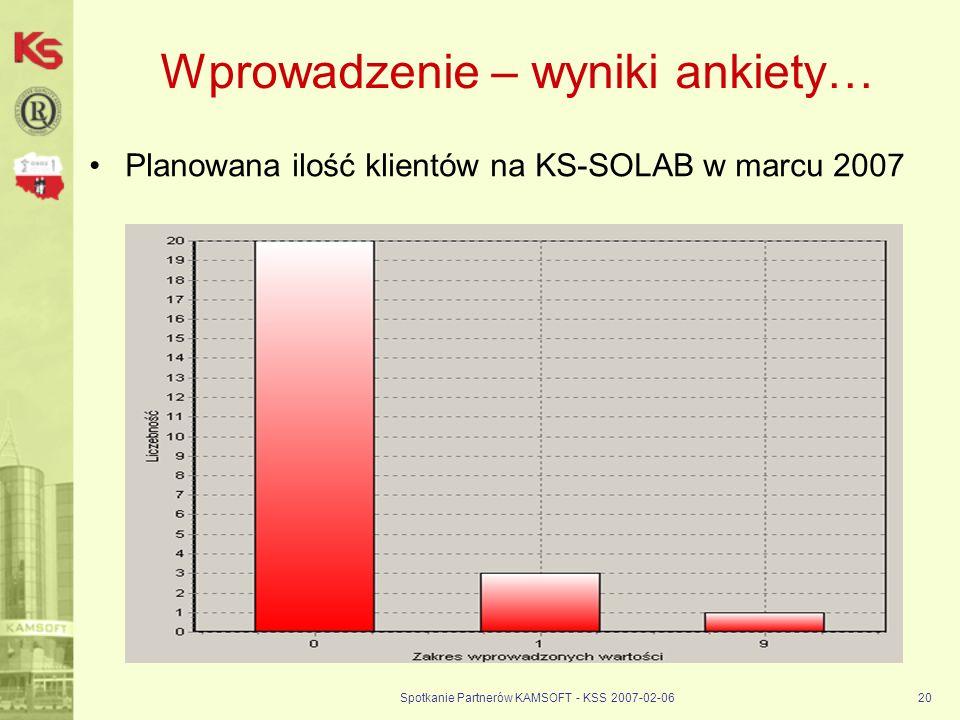 Spotkanie Partnerów KAMSOFT - KSS 2007-02-0620 Wprowadzenie – wyniki ankiety… Planowana ilość klientów na KS-SOLAB w marcu 2007