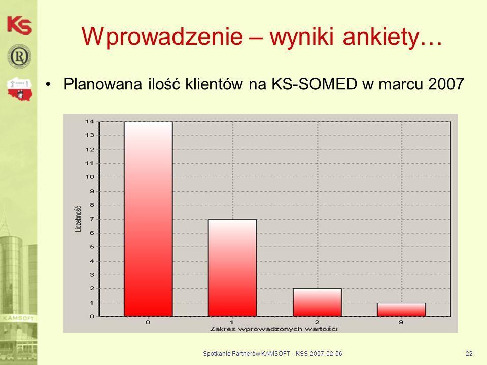Spotkanie Partnerów KAMSOFT - KSS 2007-02-0622 Wprowadzenie – wyniki ankiety… Planowana ilość klientów na KS-SOMED w marcu 2007