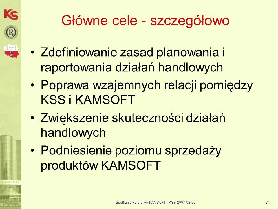 Spotkanie Partnerów KAMSOFT - KSS 2007-02-0631 Główne cele - szczegółowo Zdefiniowanie zasad planowania i raportowania działań handlowych Poprawa wzaj