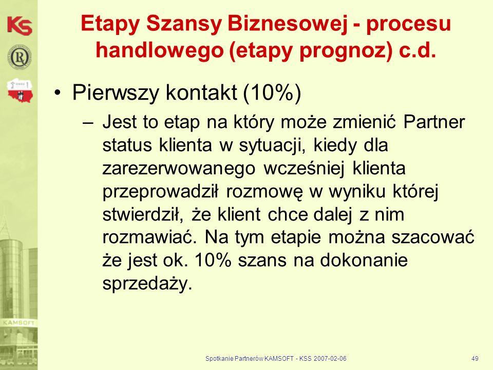 Spotkanie Partnerów KAMSOFT - KSS 2007-02-0649 Etapy Szansy Biznesowej - procesu handlowego (etapy prognoz) c.d. Pierwszy kontakt (10%) –Jest to etap